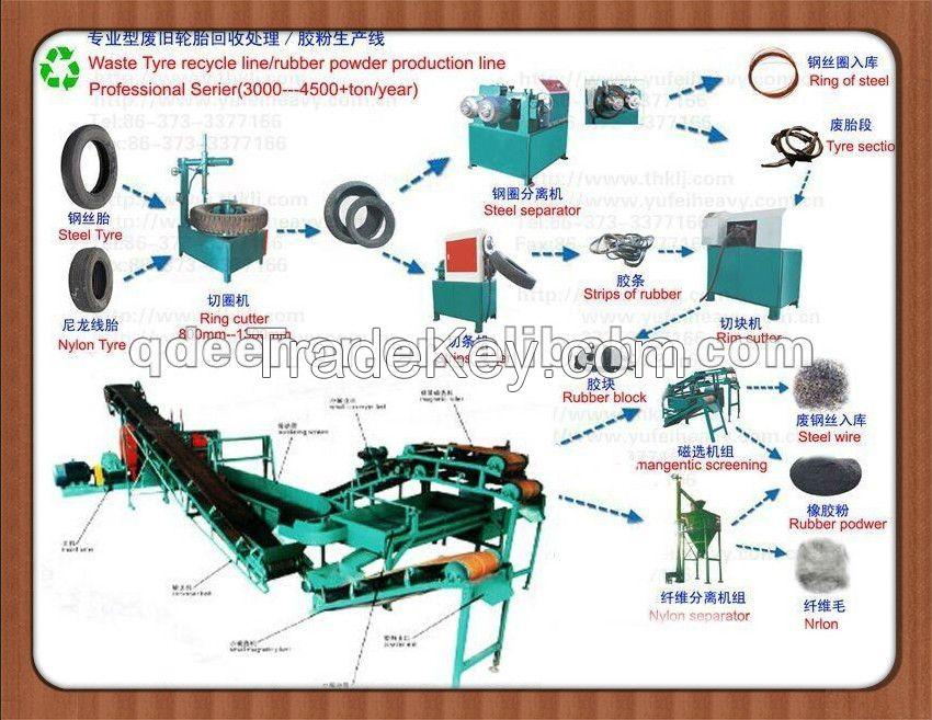 semi-auto waste tyre recycling machine