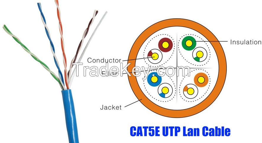 High Quality UTP Cat5e Network Cable/ Lan Cable Fluke Passed with CE/ISO/ROHS approved