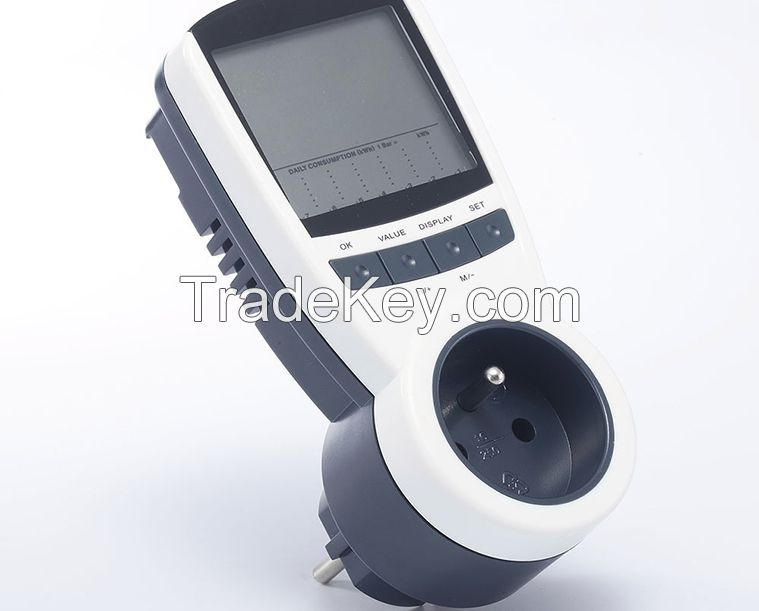 power analyzer efficiency management system power meter plug