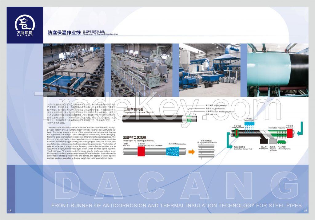 Three-layer PE Coating Production Line