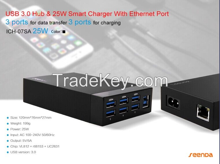 USB 3.0 hub with smart changer and Ethernet port