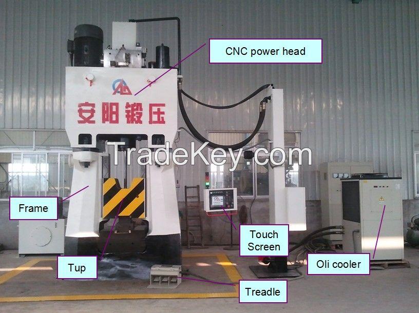 Hydraulic close die CNC forging hammer