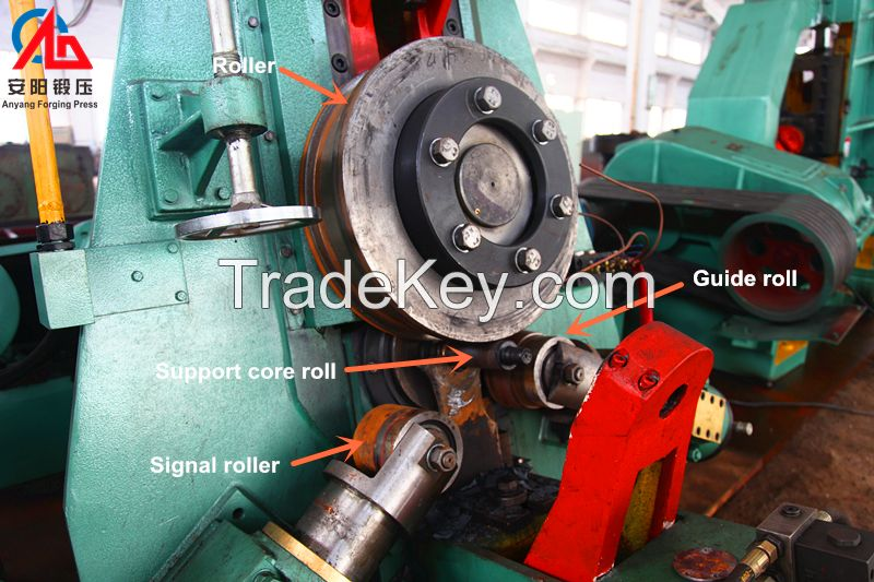 High production ring rolling machine for rolling ring