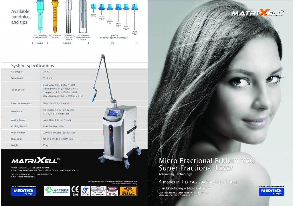 Er:YAG 2940nm Fractional Laser