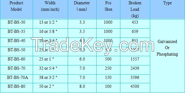 BST china manufacturer 32mm Polyester Straps Metal Galvanized Wire Buckle