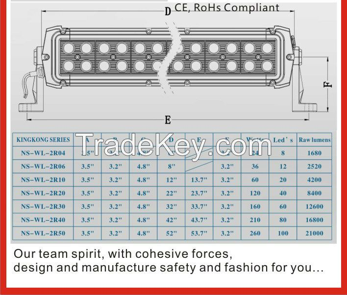 High power 50inch 500w off road led light bar foroff road led light bar for trucks with IP68 waterproof