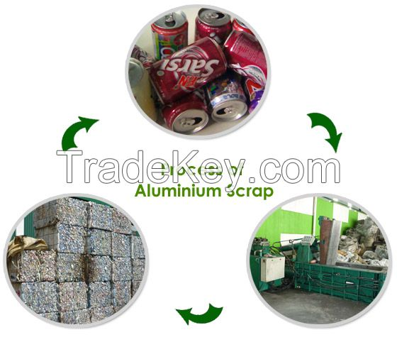 UBC Aluminium