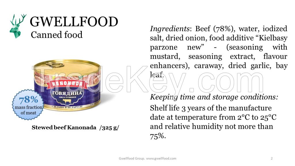 Canned meat / chicken / pate / condensed milk