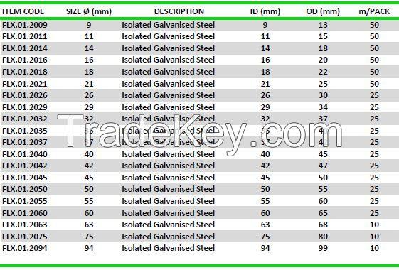 PVC Isolated Galvanized Steel Spiral Conduit