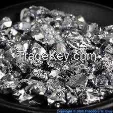 Iron Ore, Coal, Talc, Gold, Zinc Ore, Copper Ore,
