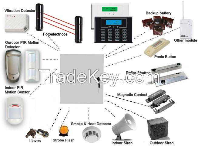 GSM Security Alarm Panel