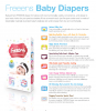 Freeens Baby Diapers (...