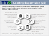 Loading Supervision (LS)
