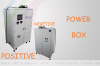 UV LED Curing Machine ...