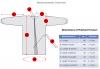 Hospital Isolation Gown - Fluid Proof - Level II and Level III