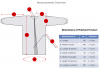 Hospital Isolation Gown – Splash Resistant - Level 1, Neck ties, Waist ties and Elastic cuff