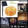 Solar Copper Wire fair...