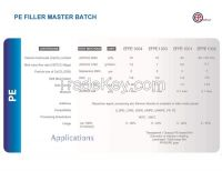 CaCO3 filler masterbatch to reduce plastic processing cost and improve product properties