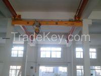 KBK Underhung Crane