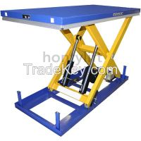 CE scissor stage lift