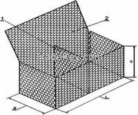 Wire Mesh | gabion wall Box