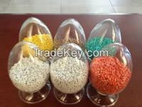 PVC Colloidal particles