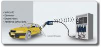Fuel Automation Management System
