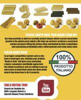 Lasagna Sheets, Cannelloni, Tagliatelle & Special Shapes Pasta
