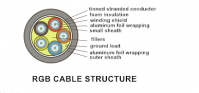 conference system cables