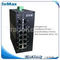 Super stability InMax i712A 4GSFP+8GE Gigabit Fiber Optic Ethernet switch for Intelligent Transportation
