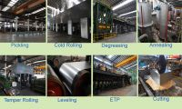factory direct sell competitive price  tinplate