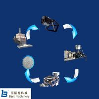 Grinding Glass Beads Production Line from China