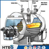 0.7 MW horizontal type 0.7 MPA output 95 input 70 hot water boiler