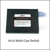GLSUN Multicast Switch MCS optical switch