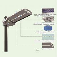 Solar flat lamp