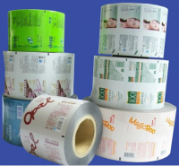 Composite Film For Daily Necessities Packaging