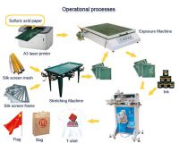Automatic Multi Colors Screen Printing Machine for Plastic/Glass Cosmetic Product