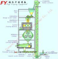 DH series Fertilizer Granulator