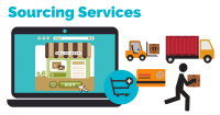 Sourcing Services China