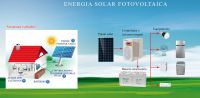 solar inverter (off-grid)