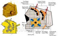 large capacity stone impact crusher,stone crusher machine,stone crushing plant