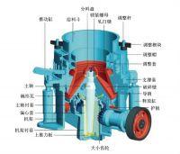 2017 china manufacturer PYB/PYD Series Mining Stone Crusher Cone Crusher Price