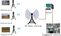 SF-BK-4G 1080P Full HD IP PTZ Dome Camera