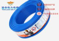 Copper conductor PVC insulated and PVC sheathed flexible wire