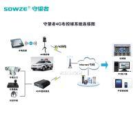 4G HD IP PTZ Camera SW-BK2030N-4G