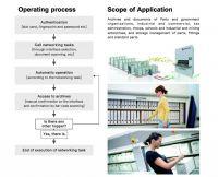 SanJi-First  Intelligent Document Cabinet