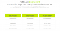 Mobile App Development - Made To Order