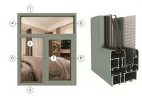JXF128-series  integrated window screening series