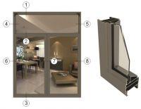D70A-series broken bridge insulated casement window series