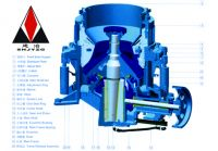 New type compound cone crusher
